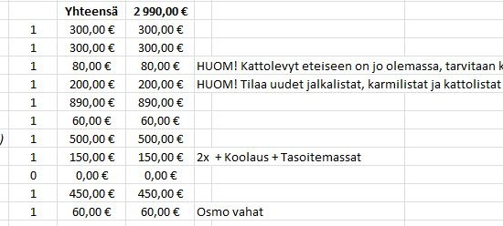 eteisten_budjetti